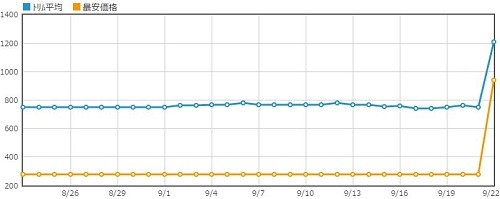%e3%82%aa%e3%83%90%e3%83%ad