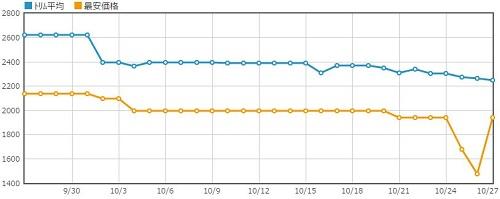 %e3%83%91%e3%83%83%e3%83%81%e3%83%af%e3%83%bc%e3%82%af