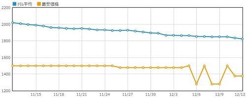 %e3%82%b4%e3%83%bc%e3%83%89%e3%83%b3