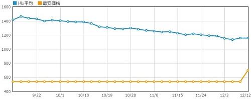 %e3%83%81%e3%82%ad%e3%83%ac